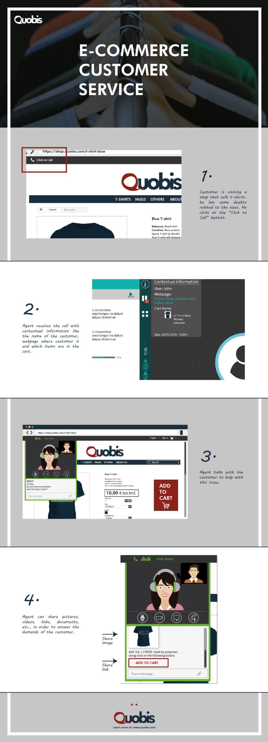 e-commerce-customer-service2-01